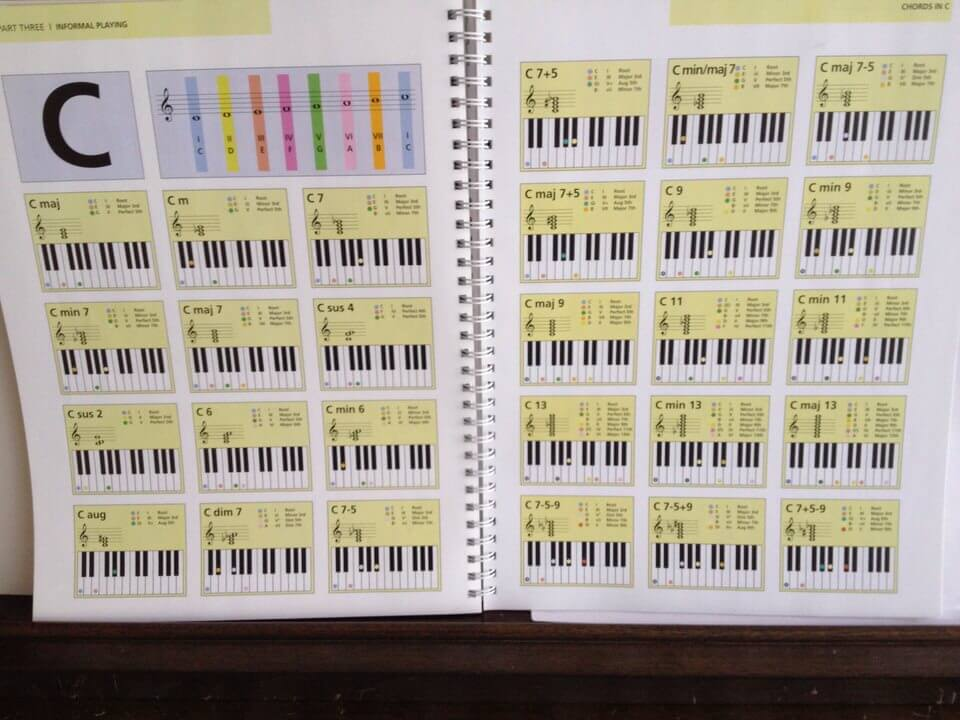 Piano Book Chords (2)
